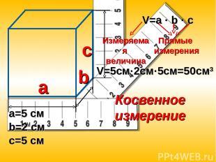 a c b V=a · b · c a=5 см b=2 см c=5 см Измеряемая величина Прямые измерения V=5с