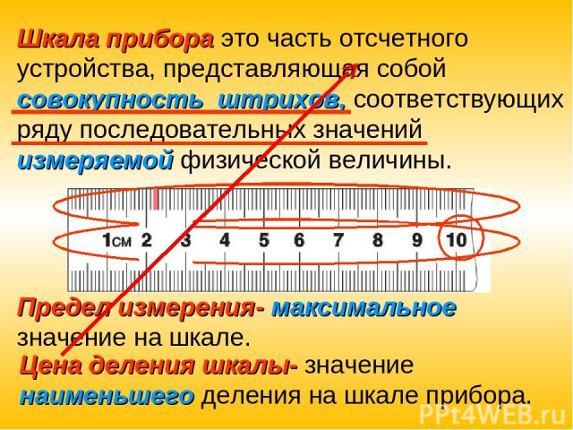 Шкала прибора это часть отсчетного устройства, представляющая собой совокупность штрихов, соответствующих ряду последовательных значений измеряемой физической величины. Предел измерения- максимальное значение на шкале. Цена деления шкалы- значение н…