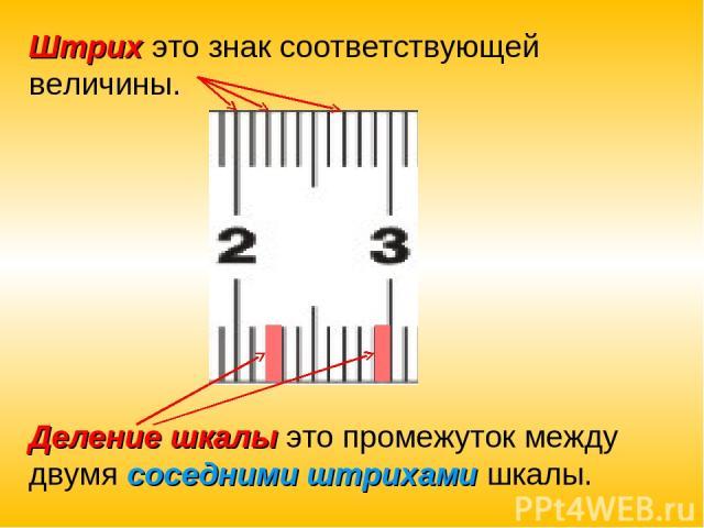 Штрих это знак соответствующей величины. Деление шкалы это промежуток между двумя соседними штрихами шкалы.