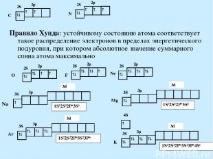 Правило Хунда: устойчивому состоянию атома соответствует такое распределение эле