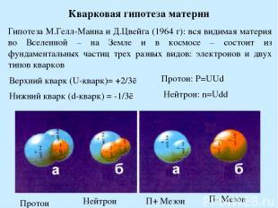 Кварковая гипотеза материи Гипотеза М.Гелл-Манна и Д.Цвейга (1964 г): вся видима