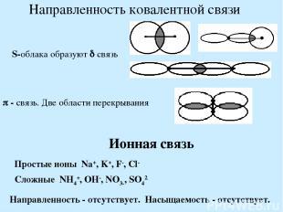 Направленность ковалентной связи S-облака образуют связь - связь. Две области пе
