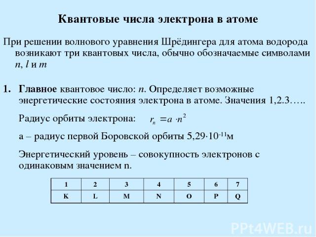 Квантовые числа электрона в атоме При решении волнового уравнения Шрёдингера для атома водорода возникают три квантовых числа, обычно обозначаемые символами n, l и m Главное квантовое число: n. Определяет возможные энергетические состояния электрона…