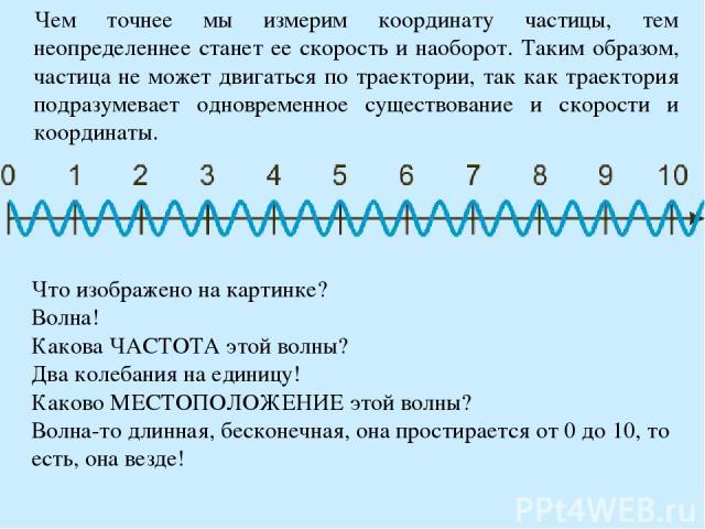 Чем точнее мы измерим координату частицы, тем неопределеннее станет ее скорость и наоборот. Таким образом, частица не может двигаться по траектории, так как траектория подразумевает одновременное существование и скорости и координаты. Что изображено…