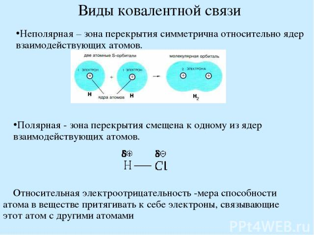 Виды ковалентной связи Неполярная – зона перекрытия симметрична относительно ядер взаимодействующих атомов. Полярная - зона перекрытия смещена к одному из ядер взаимодействующих атомов. Относительная электроотрицательность -мера способности атома в …