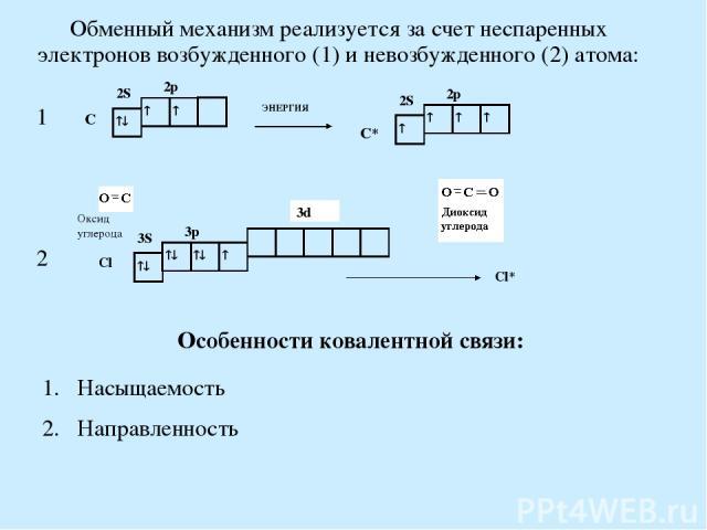 Обменный механизм реализуется за счет неспаренных электронов возбужденного (1) и невозбужденного (2) атома: Особенности ковалентной связи: Насыщаемость Направленность