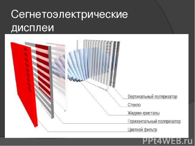Сегнетоэлектрические дисплеи