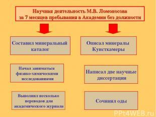 Научная деятельность М.В. Ломоносова за 7 месяцев пребывания в Академии без долж