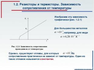 1.2. Резисторы и термисторы. Зависимость сопротивления от температуры Рис. 1.2.1