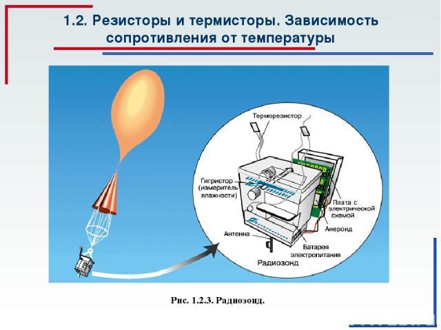 1.2. Резисторы и термисторы. Зависимость сопротивления от температуры Рис. 1.2.3. Радиозонд.