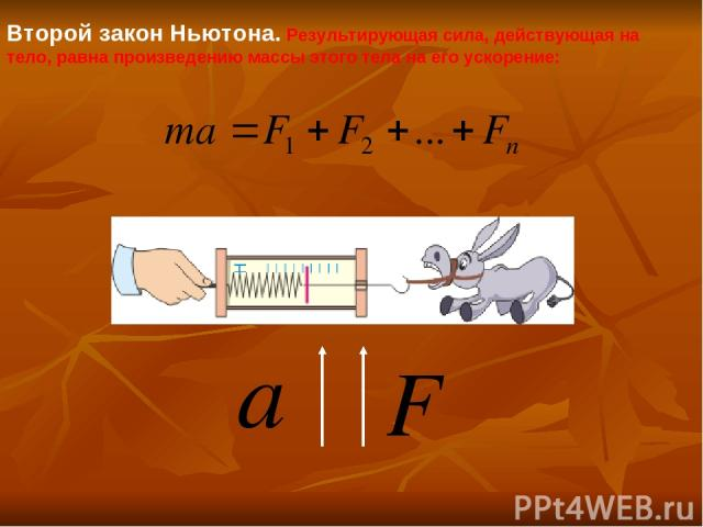 Второй закон Ньютона. Результирующая сила, действующая на тело, равна произведению массы этого тела на его ускорение: F=ma. (2) F12=–F21,