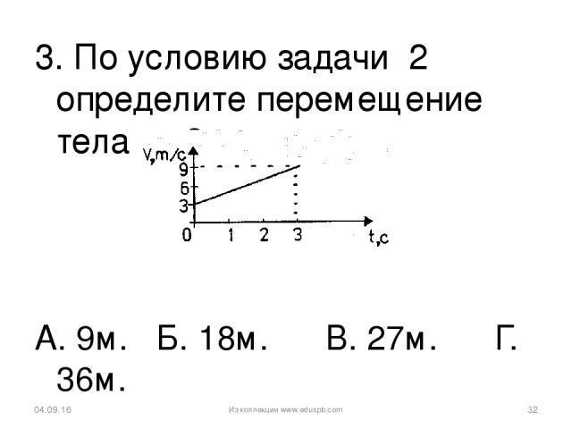 3. По условию задачи 2 определите перемещение тела за 3 с. А. 9м. Б. 18м. В. 27м. Г. 36м. * * Из коллекции www.eduspb.com