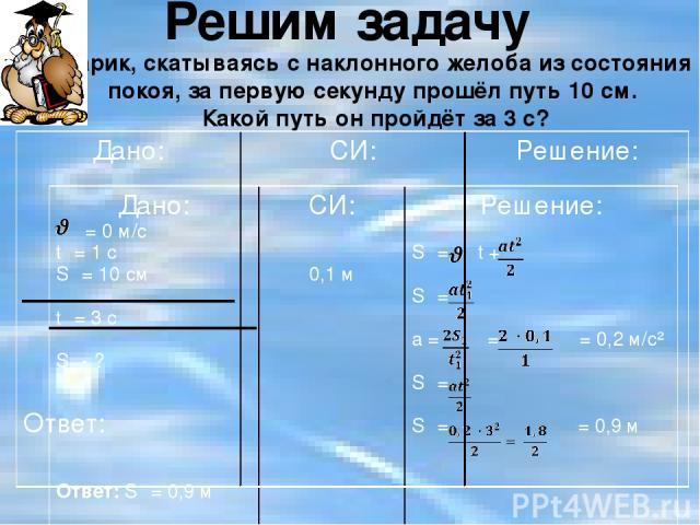 Решим задачу Шарик, скатываясь с наклонного желоба из состояния покоя, за первую секунду прошёл путь 10 см. Какой путь он пройдёт за 3 с? Дано: ₀ = 0 м/с t₁ = 1 c S₁ = 10см t₂ = 3 c S₂ - ? Ответ:S₂ =0,9 м СИ: 0,1 м Решение: S₁ = ₀t + S₁ = a= = = 0,2…