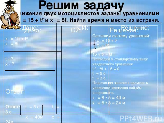 Решим задачу Движения двух мотоциклистов заданы уравнениями х₁ = 15 + t² и х₂ = 8t. Найти время и место их встречи. Дано: x₁= 15 +t² х₂=8t t - ? х- ? Ответ:t₁= 5 сt₂= 3 с х₁ = 40мх₂ = 24м СИ: Решение: Составимсистему уравнений: х₁ = 15 +t² х₂ = 8t х…