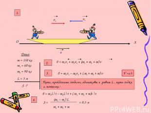 O X v1 v2 v Дано: m1 = 60 кг m2 = 90 кг L = 5 м S -? 2. 1. 0 = m1v1 + m2v2 + (m1