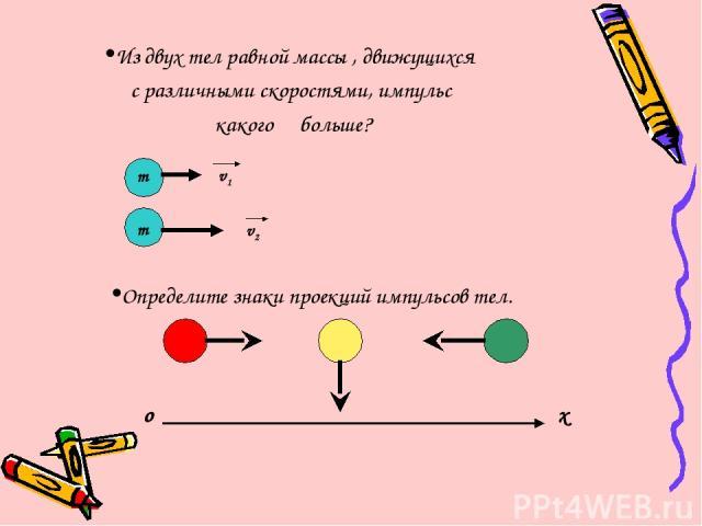 Из двух тел равной массы , движущихся с различными скоростями, импульс какого больше? v1 v2 m m Определите знаки проекций импульсов тел. x o