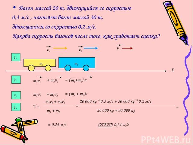 Вагон массой 20 т, движущийся со скоростью 0,3 м/с , нагоняет вагон массой 30 т, движущийся со скоростью 0,2 м/с. Какова скорость вагонов после того, как сработает сцепка? v1 v2 v 1. 2. m1v1 + m2v2 = ( m1+m2) v X 3. m1v1 + m2v2 = ( m1 + m2)v 4. V = …