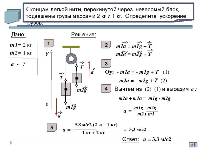 а β m1g m2g N1 N2 T T У У Х Х а а С каким ускорением будут двигаться грузы массами 2 кг и 4 кг, если а =300, β =600. Найти натяжение нити. Блоки и нить невесомы, трением пренебречь. m1= 2 кг m2= 4 кг Дано: а =300 β =600 а - ? Решение: 1 2 Удобно выб…