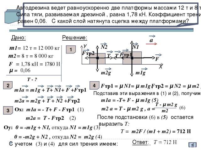 К концам легкой нити, перекинутой через невесомый блок, подвешены грузы массами 2 кг и 1 кг. Определите ускорение грузов. T Дано: m1= 2 кг m2= 1 кг а - ? У 0 m2g m1g T а а Решение: 1 m1a = m1g + Т m2a = m2g + Т 2 Оy: - m1a = - m1g + Т (1) 3 m2a = - …