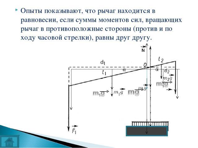 Опыты показывают, что рычаг находится в равновесии, если суммы моментов сил, вращающих рычаг в противоположные стороны (против и по ходу часовой стрелки), равны друг другу.
