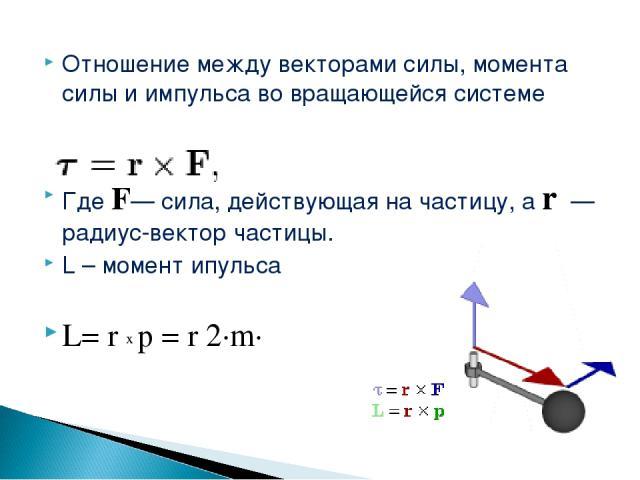 Отношение между векторами силы, момента силы и импульса во вращающейся системе Где F— сила, действующая на частицу, а r — радиус-вектор частицы. L – момент ипульса L= r x p = r 2·m·ω