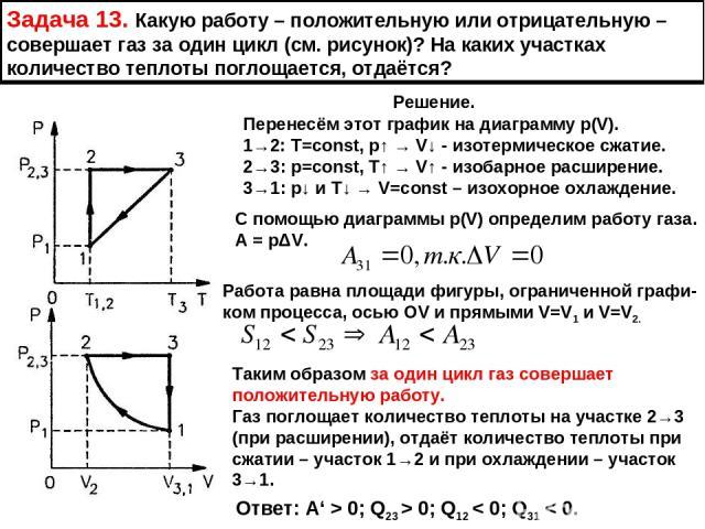 Задача 13. Какую работу – положительную или отрицательную – совершает газ за один цикл (см. рисунок)? На каких участках количество теплоты поглощается, отдаётся? Решение. Перенесём этот график на диаграмму р(V). 1→2: T=const, p↑ → V↓ - изотермическо…