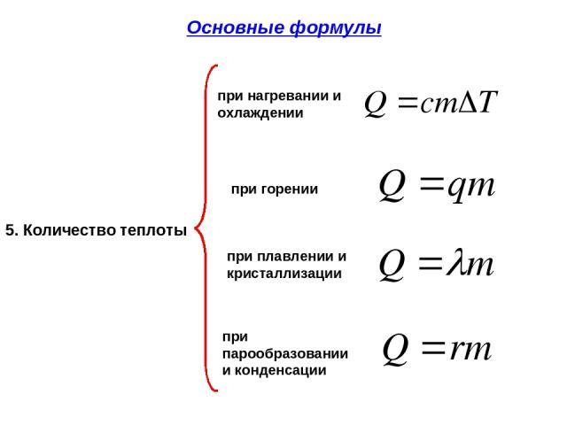 5. Количество теплоты при нагревании и охлаждении при горении при плавлении и кристаллизации при парообразовании и конденсации Основные формулы