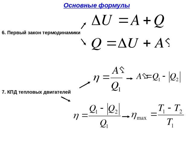 6. Первый закон термодинамики 7. КПД тепловых двигателей Основные формулы