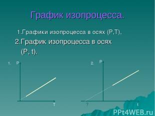 График изопроцесса. 1.Графики изопроцесса в осях (P,T), 2.График изопроцесса в о
