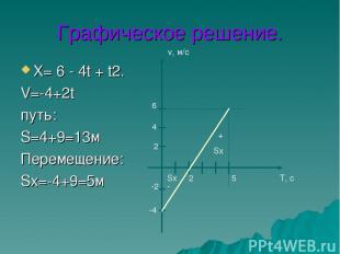 Графическое решение. Х= 6 - 4t + t2. V=-4+2t путь: S=4+9=13м Перемещение: Sх=-4+
