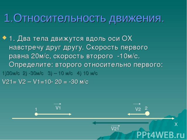 1.Относительность движения. 1. Два тела движутся вдоль оси ОХ навстречу друг другу. Скорость первого равна 20м/с, скорость второго -10м/с. Определите: второго относительно первого: 1)30м/c 2) -30м/с 3) – 10 м/c 4) 10 м/с V21= V2 – V1=10- 20 = -30 м/…