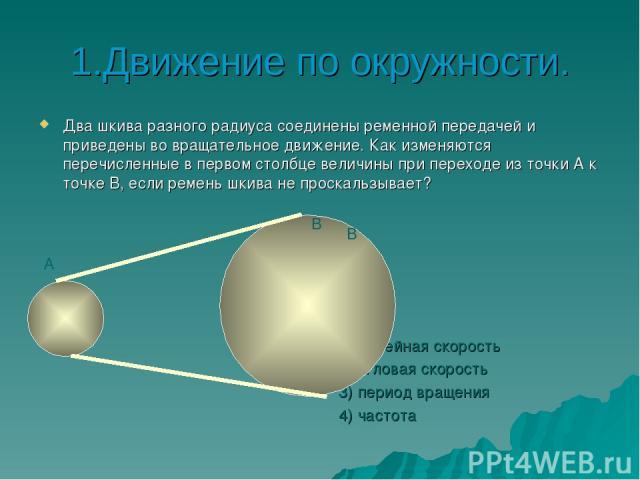1.Движение по окружности. Два шкива разного радиуса соединены ременной передачей и приведены во вращательное движение. Как изменяются перечисленные в первом столбце величины при переходе из точки А к точке В, если ремень шкива не проскальзывает? 1) …