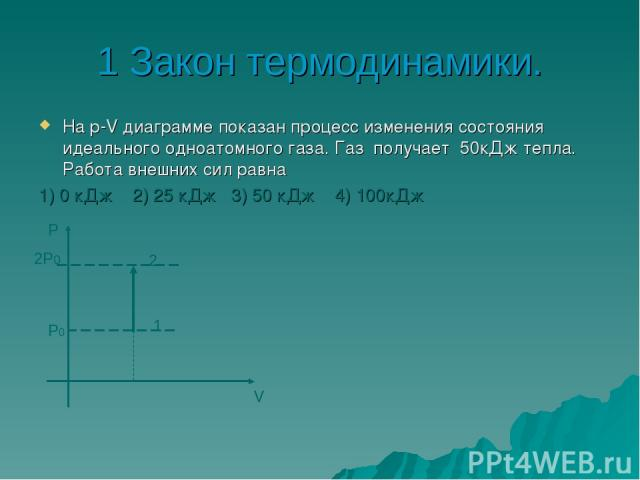1 Закон термодинамики. На р-V диаграмме показан процесс изменения состояния идеального одноатомного газа. Газ получает 50кДж тепла. Работа внешних сил равна 1) 0 кДж 2) 25 кДж 3) 50 кДж 4) 100кДж V Р Р0 2Р0 1 2