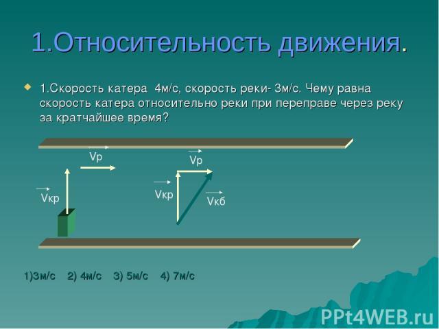 1.Относительность движения. 1.Скорость катера 4м/с, скорость реки- 3м/с. Чему равна скорость катера относительно реки при переправе через реку за кратчайшее время? 1)3м/c 2) 4м/c 3) 5м/с 4) 7м/с Vкр Vкр Vр Vр Vкб