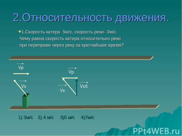 2.Относительность движения. Vкб Vк Vр Vр Vк 1.Скорость катера 5м/с, скорость реки- 3м/с. Чему равна скорость катера относительно реки при переправе через реку за кратчайшее время? 1) 3м/c 2) 4 м/с 3)5 м/с 4)7м/с