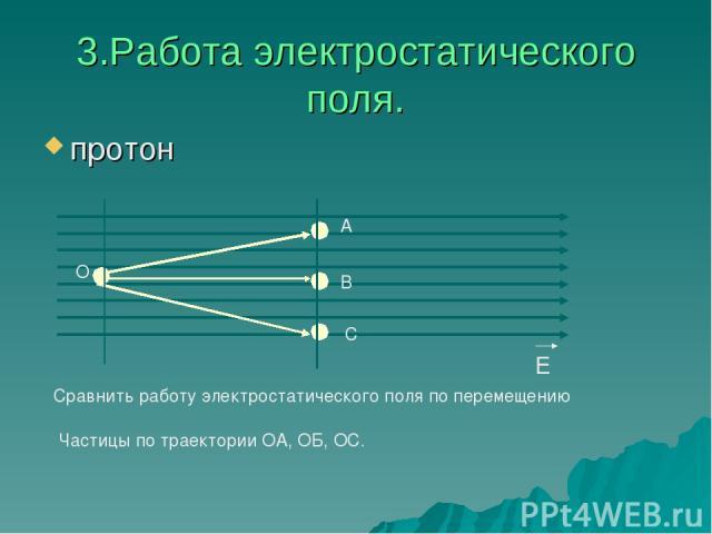 3.Работа электростатического поля. протон Е А В С О Сравнить работу электростатического поля по перемещению Частицы по траектории ОА, ОБ, ОС.