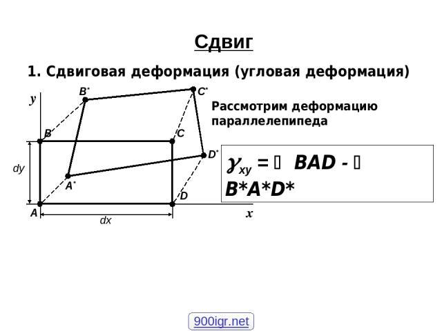 Сдвиг 1. Сдвиговая деформация (угловая деформация) А D С В dx dy x y В* А* D* С* Рассмотрим деформацию параллелепипеда xy = BAD - B*A*D* 900igr.net