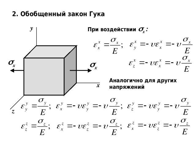 2. Обобщенный закон Гука x z y При воздействии x : Аналогично для других напряжений