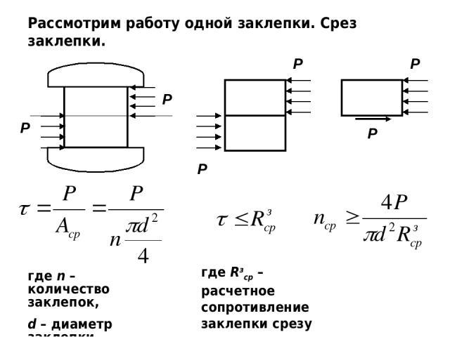 Рассмотрим работу одной заклепки. Срез заклепки. Р Р Р где n – количество заклепок, d – диаметр заклепки где Rзср – расчетное сопротивление заклепки срезу