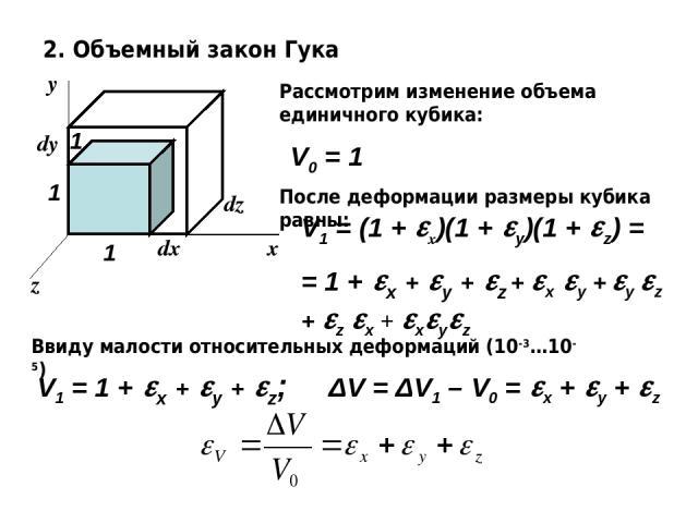 2. Объемный закон Гука x y z 1 1 1 dx dy dz Рассмотрим изменение объема единичного кубика: V0 = 1 После деформации размеры кубика равны: V1 = (1 + x)(1 + y)(1 + z) = = 1 + x + y + z + x y + y z + z x + x y z Ввиду малости относительных деформаций (1…