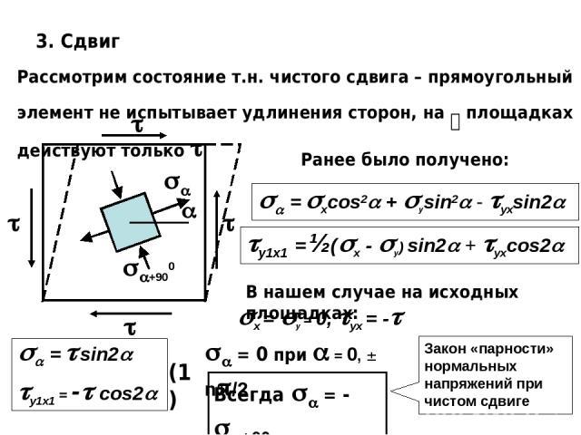 3. Сдвиг Рассмотрим состояние т.н. чистого сдвига – прямоугольный элемент не испытывает удлинения сторон, на ┴ площадках действуют только +900 Ранее было получено: = xcos2 + ysin2 - yxsin2 y1x1 = ½( x - y) sin2 + yxcos2 В нашем случае на исходных пл…