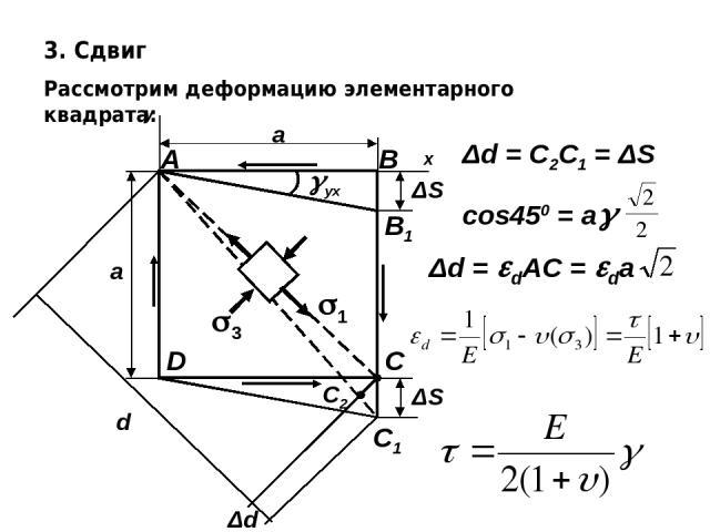 3. Сдвиг Рассмотрим деформацию элементарного квадрата: x y а а А В С D В1 С1 ΔS ΔS С2 d Δd 1 3 Δd = C2C1 = ΔS cos450 = a Δd = dAC = da
