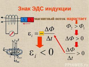Знак ЭДС индукции магнитный поток нарастает
