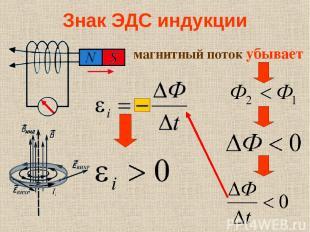Знак ЭДС индукции магнитный поток убывает