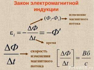 Закон электромагнитной индукции изменение магнитного потока время скорость измен