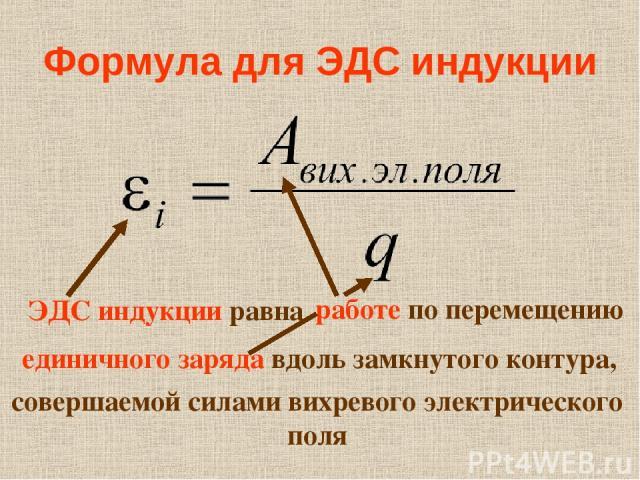 Формула для ЭДС индукции ЭДС индукции равна работе по перемещению единичного заряда вдоль замкнутого контура, совершаемой силами вихревого электрического поля