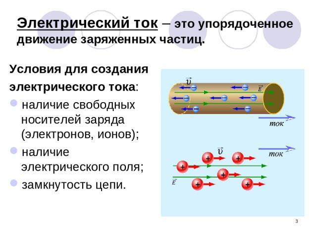 * Электрический ток – это упорядоченное движение заряженных частиц. Условия для создания электрического тока: наличие свободных носителей заряда (электронов, ионов); наличие электрического поля; замкнутость цепи.