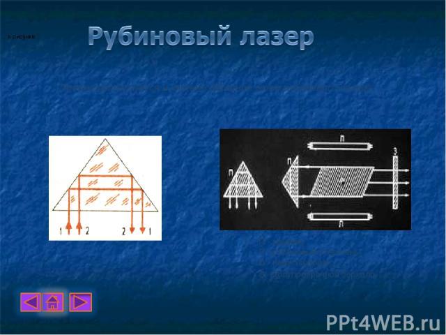 . а рисунке П - призма, Р - рубиновый стержень, Л - ламы накачки, З - полупрозрачное зеркало. Призма используется в системе обратной связи рубинового лазера