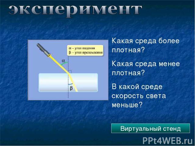 Виртуальный стенд Какая среда более плотная? Какая среда менее плотная? В какой среде скорость света меньше?