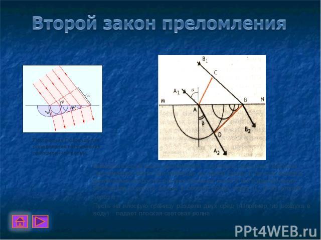 Выведем второй закон преломления с помощью принципа Гюйгенса. Преломление света при переходе из одной среды в другую вызвано различием в скоростях распространения света в той и другой среде. Обозначим скорость волны в первой среде через 1, а во втор…